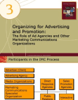 Ad agency structure & CRM