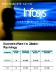 Profitabilty Ratios Infosys