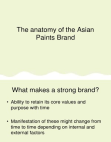 PROJECT ON THE ANATOMY OF ASIAN PAINTS BRAND