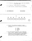 1968 Dallas Cowboys Offense  198 pages