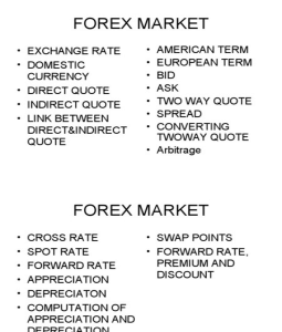Indirect quotation forex